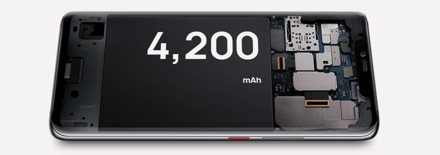 Nejvyšší výdrž na baterii s Huawei Mate 20 Pro, obrovskou baterií umělé inteligenci