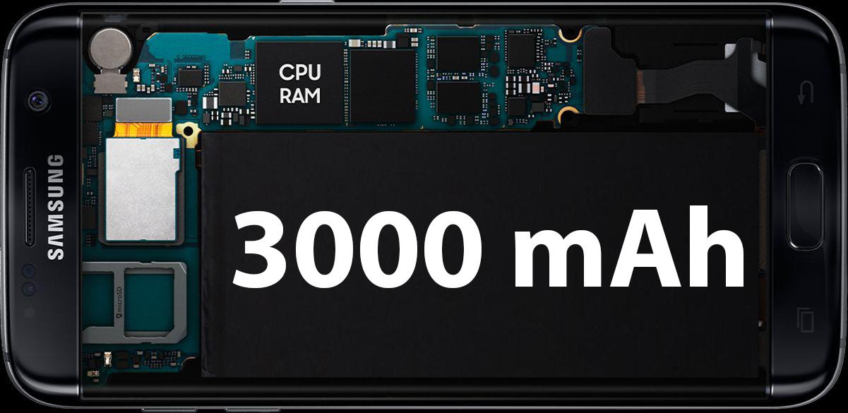 Nadčasový hardware a vynikající baterie SAmsungu Galaxy S7